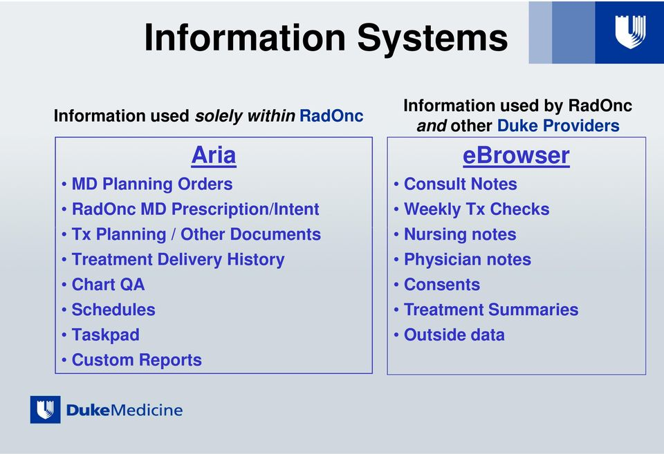 Schedules Taskpad Custom Reports Information used by RadOnc and other Duke Providers ebrowser