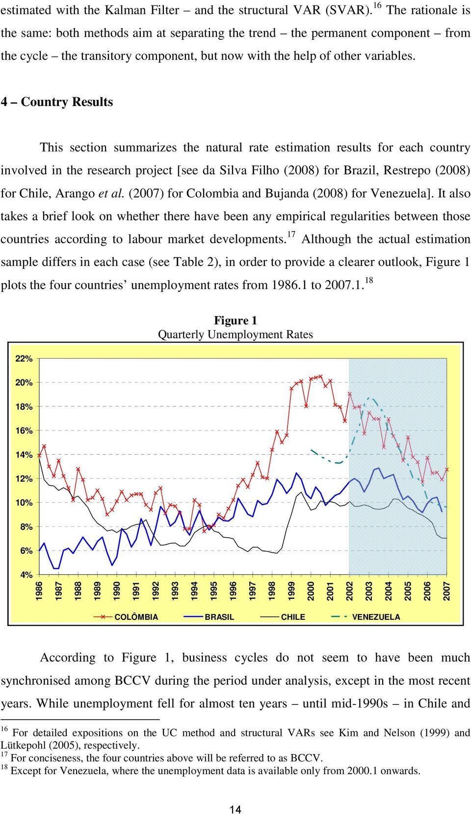 4 Country Results This section summarizes the natural rate estimation results for each country involved in the research project [see da Silva Filho (2008) for Brazil, Restrepo (2008) for Chile,