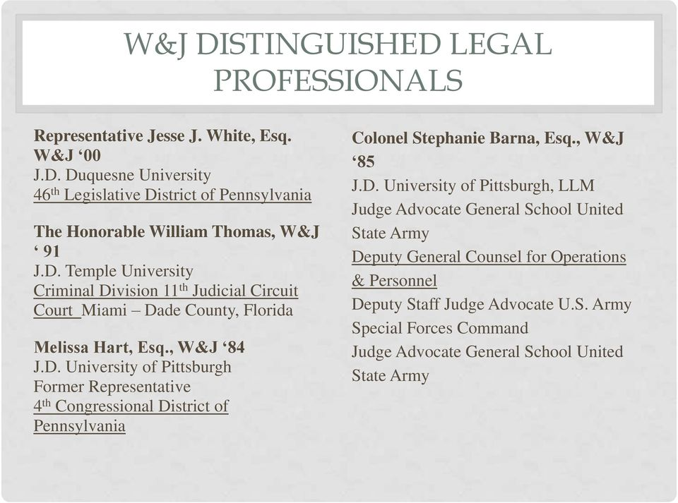 , W&J 85 J.D. University of Pittsburgh, LLM Judge Advocate General School United State Army Deputy General Counsel for Operations & Personnel Deputy Staff Judge Advocate U.