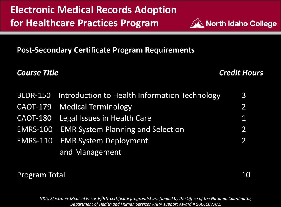 Information Technology 3 CAOT-179 Medical Terminology 2 CAOT-180 Legal Issues in Health Care 1