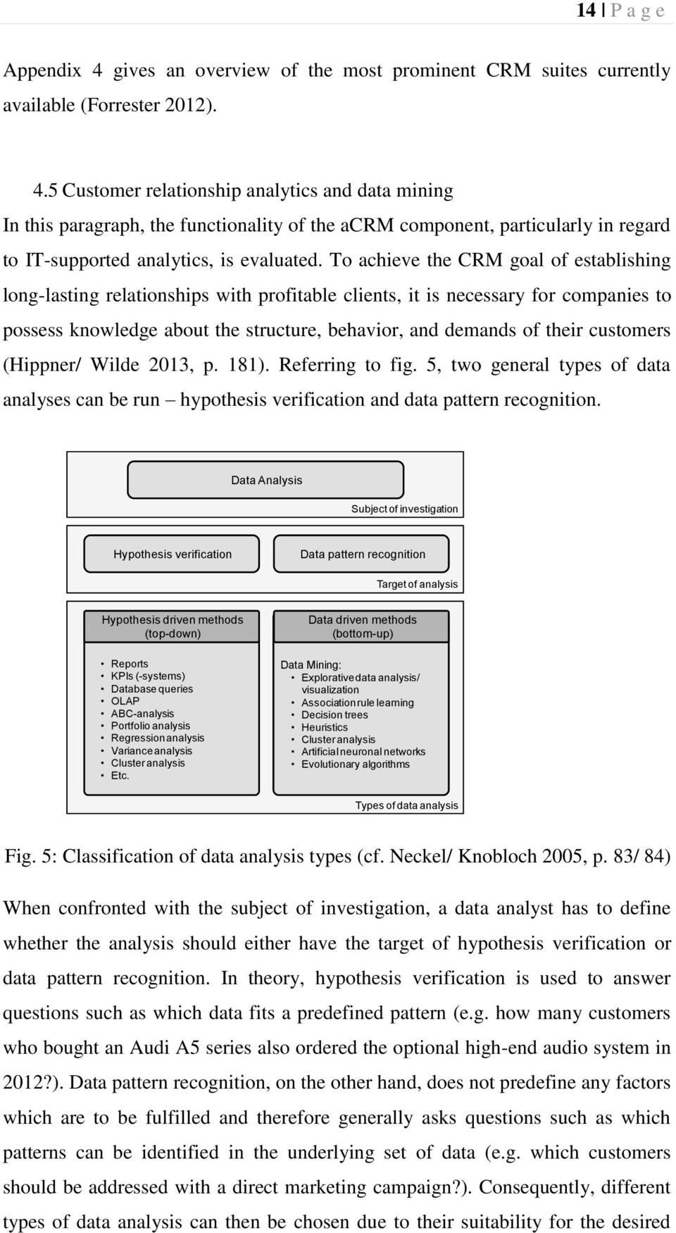 customers (Hippner/ Wilde 2013, p. 181). Referring to fig. 5, two general types of data analyses can be run hypothesis verification and data pattern recognition.
