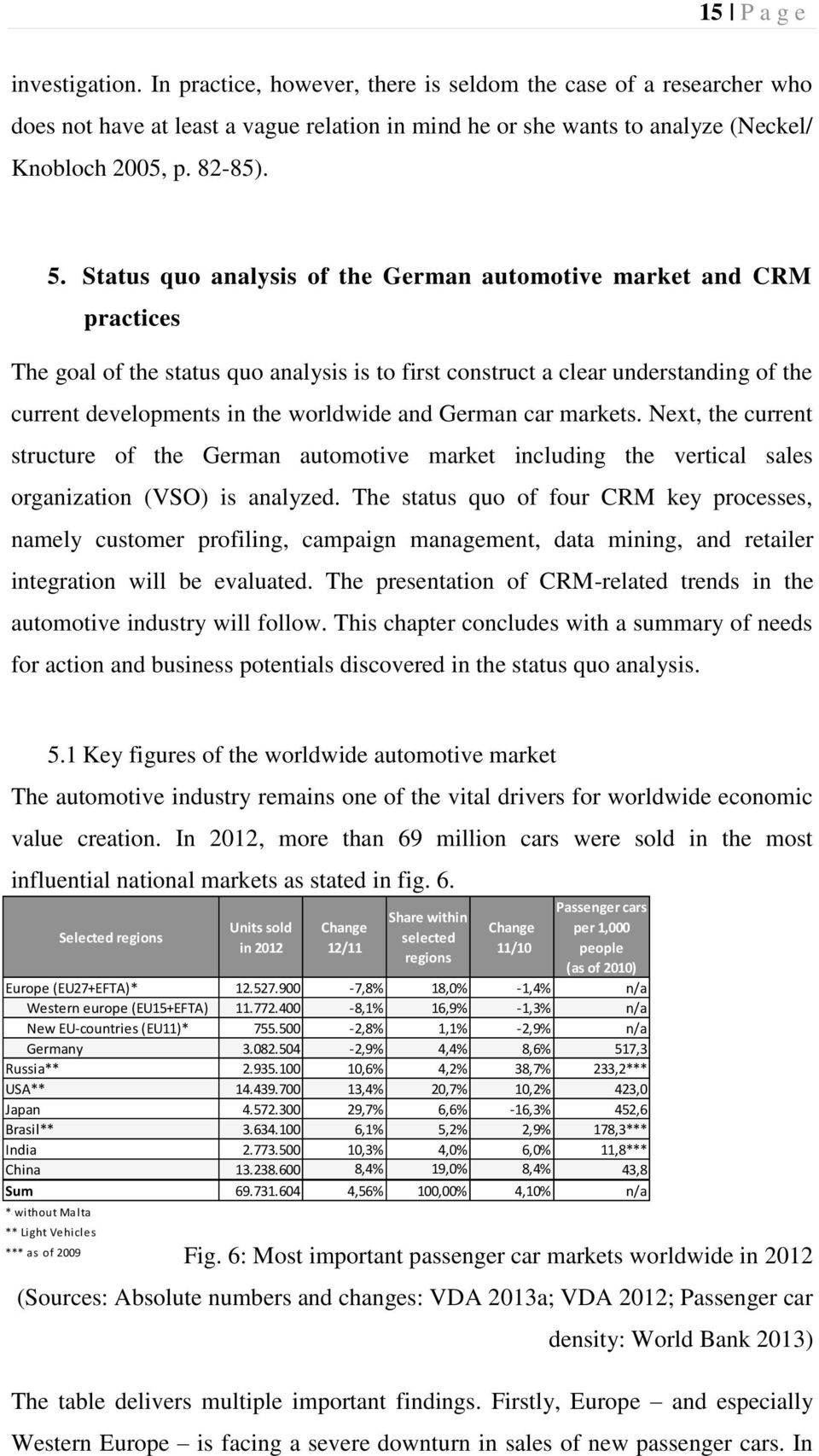 Status quo analysis of the German automotive market and CRM practices The goal of the status quo analysis is to first construct a clear understanding of the current developments in the worldwide and