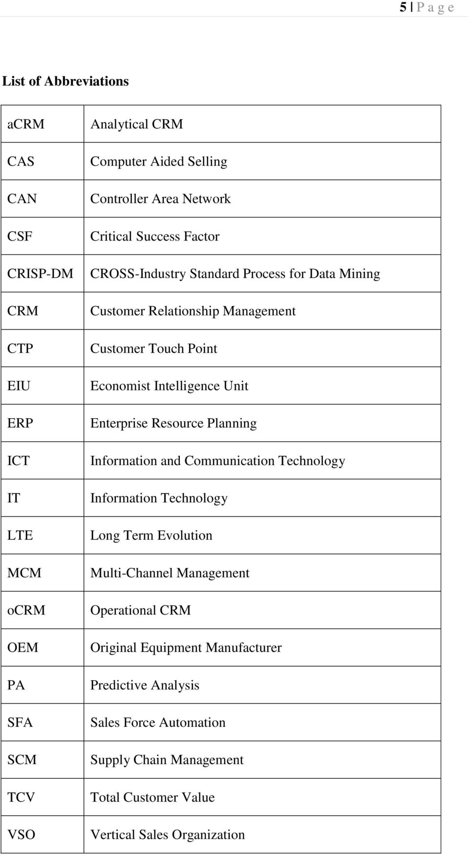 Economist Intelligence Unit Enterprise Resource Planning Information and Communication Technology Information Technology Long Term Evolution Multi-Channel