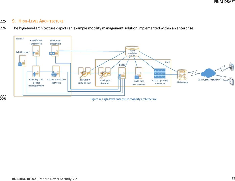 example mobility management solution implemented within an