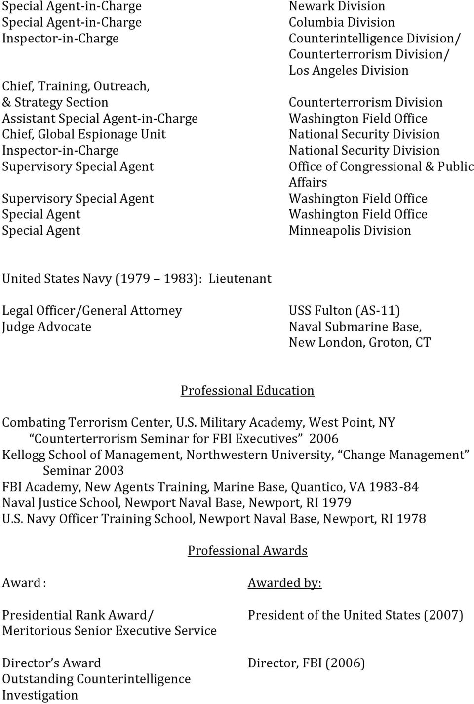 & Public Affairs Minneapolis Division United States Navy (1979 1983): Lieutenant Legal Officer/General Attorney Judge Advocate USS Fulton (AS-11) Naval Submarine Base, New London, Groton, CT