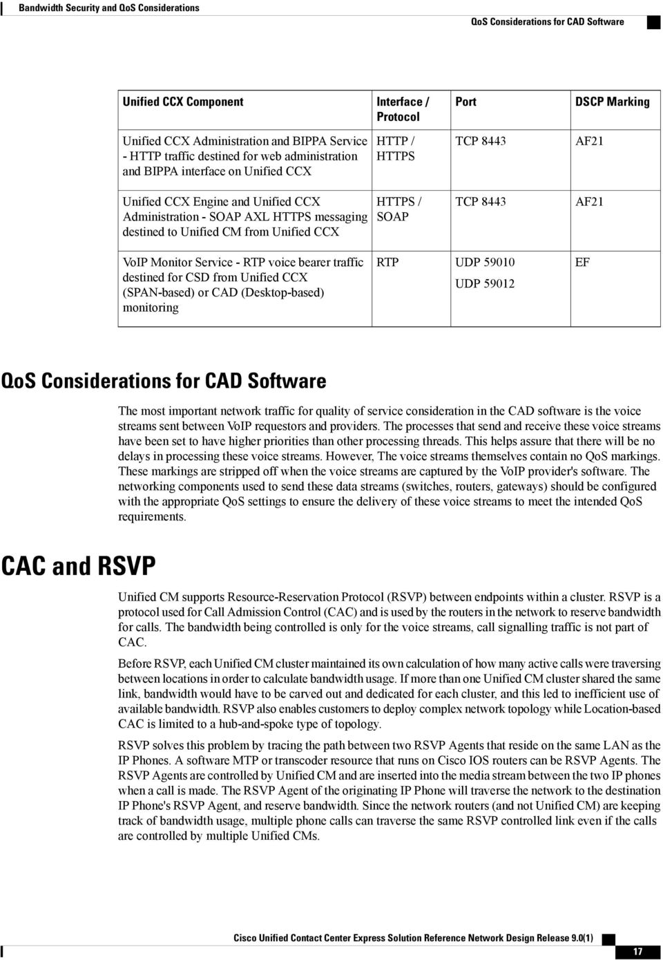 VoIP Monitor Service - RTP voice bearer traffic destined for CSD from Unified CCX (SPAN-based) or CAD (Desktop-based) monitoring RTP UDP 59010 UDP 59012 EF QoS Considerations for CAD Software The
