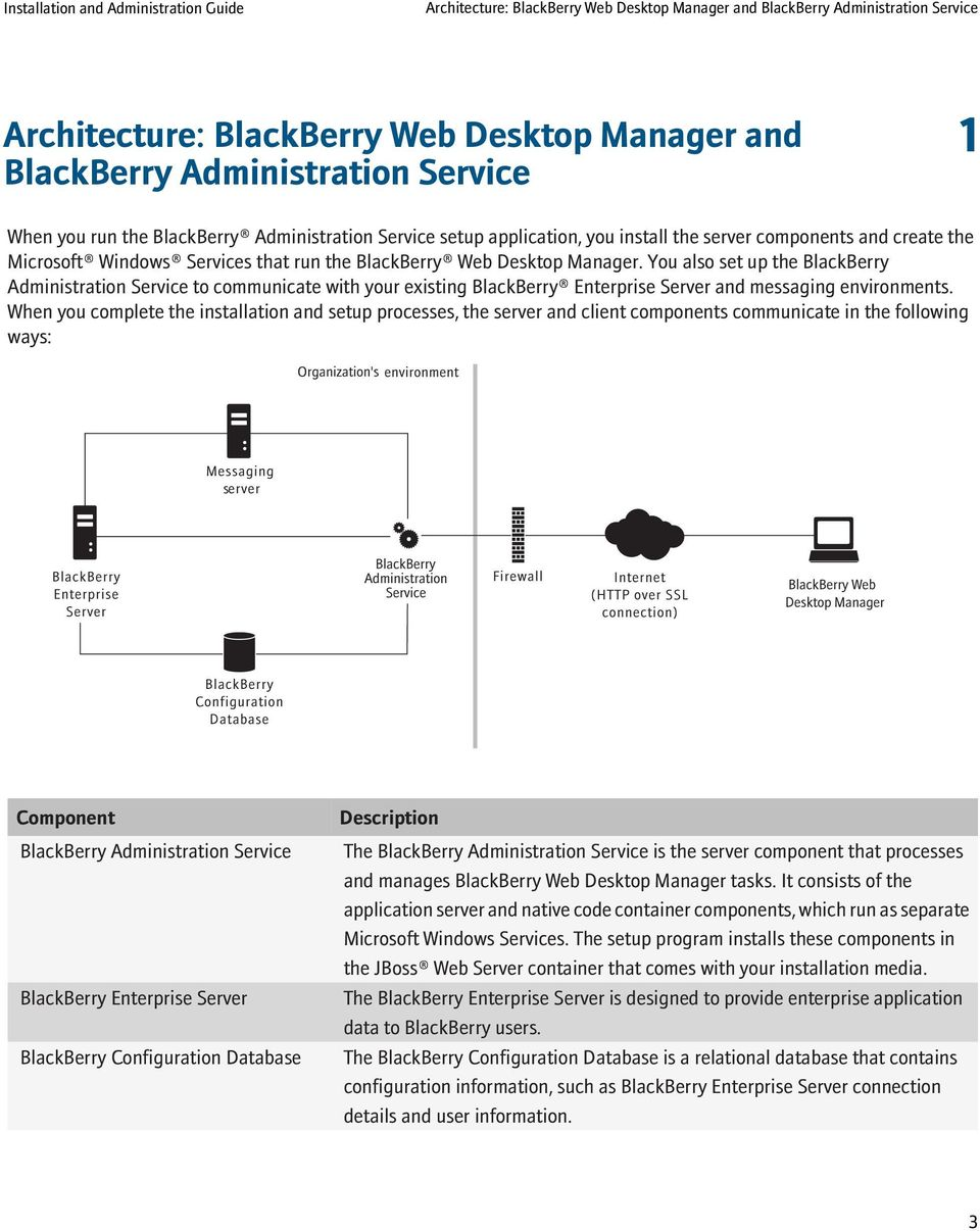 You also set up the BlackBerry Administration Service to communicate with your existing BlackBerry Enterprise Server and messaging environments.