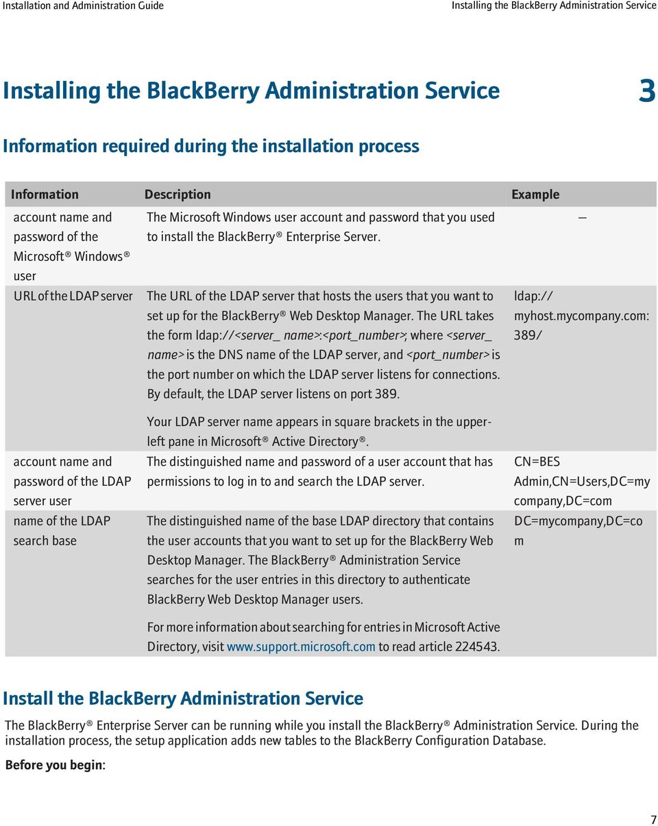 Blackberry Enterprise Server Installation And Configuration Guide Images