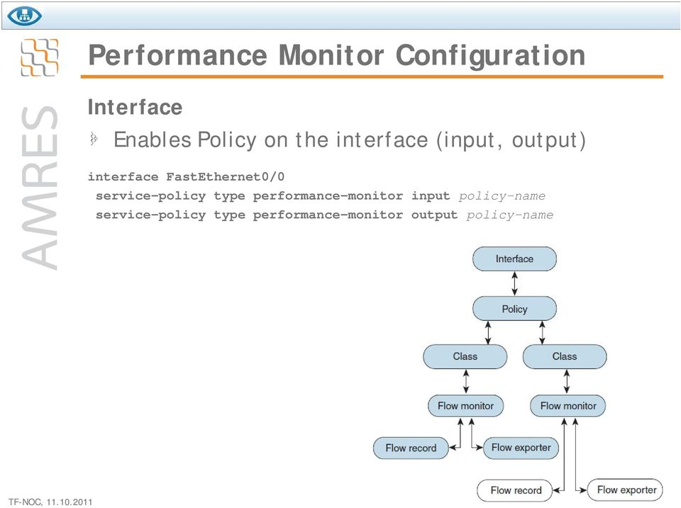 service-policy type performance-monitor input policy-name
