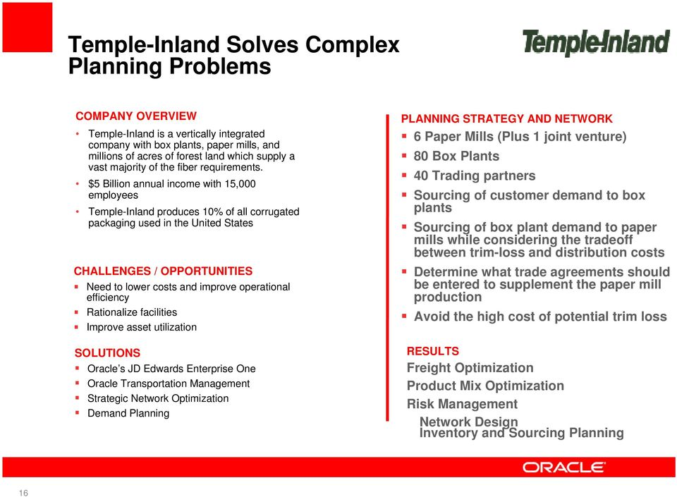 $5 Billion annual income with 15,000 employees Temple-Inland produces 10% of all corrugated packaging used in the United States CHALLENGES / OPPORTUNITIES Need to lower costs and improve operational