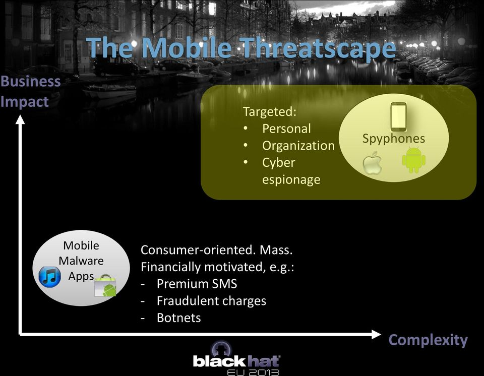 Malware Apps Consumer-oriented. Mass.