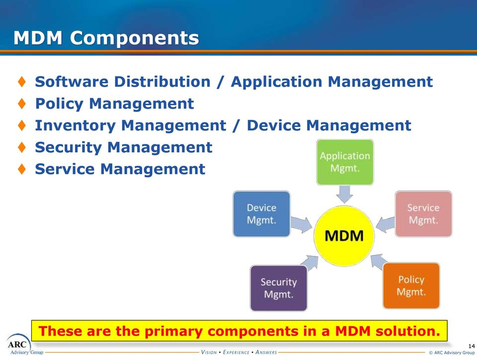 Device Management Security Management Service
