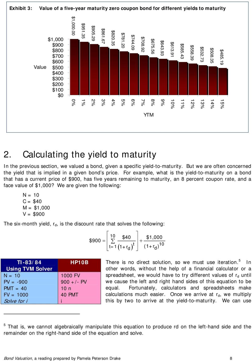 Calculating the yield to maturity In the previous section, we valued a bond, given a specific yield-to-maturity. But we are often concerned the yield that is implied in a given bond s price.