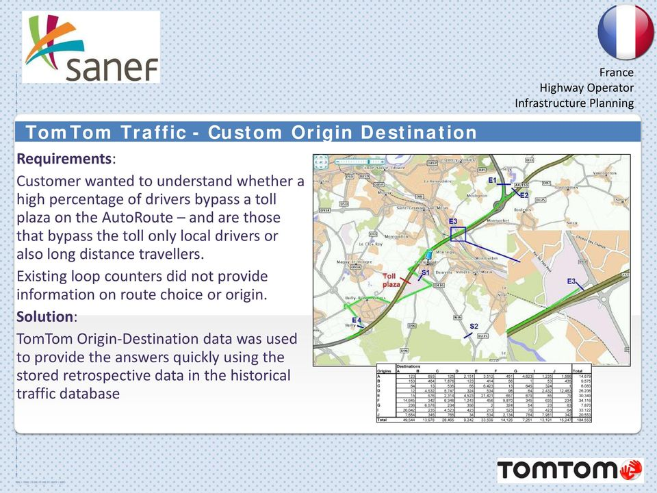 drivers or also long distance travellers. Existing loop counters did not provide information on route choice or origin.