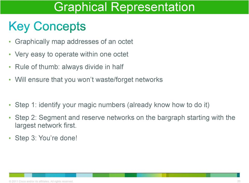 magic numbers (already know how to do it) Step 2: Segment and reserve networks on the bargraph starting