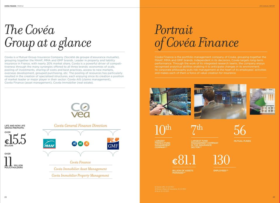 Leader in property and liability insurance in France, with nearly 20% market share, Covéa is a powerful driver of competitiveness through the many synergies offered to all three brands: economies of