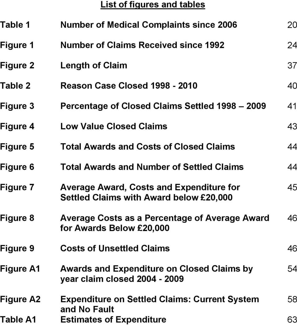 Figure 7 Average Award, Costs and Expenditure for Settled Claims with Award below 20,000 45 Figure 8 Average Costs as a Percentage of Average Award 46 for Awards Below 20,000 Figure 9 Figure A1 Costs
