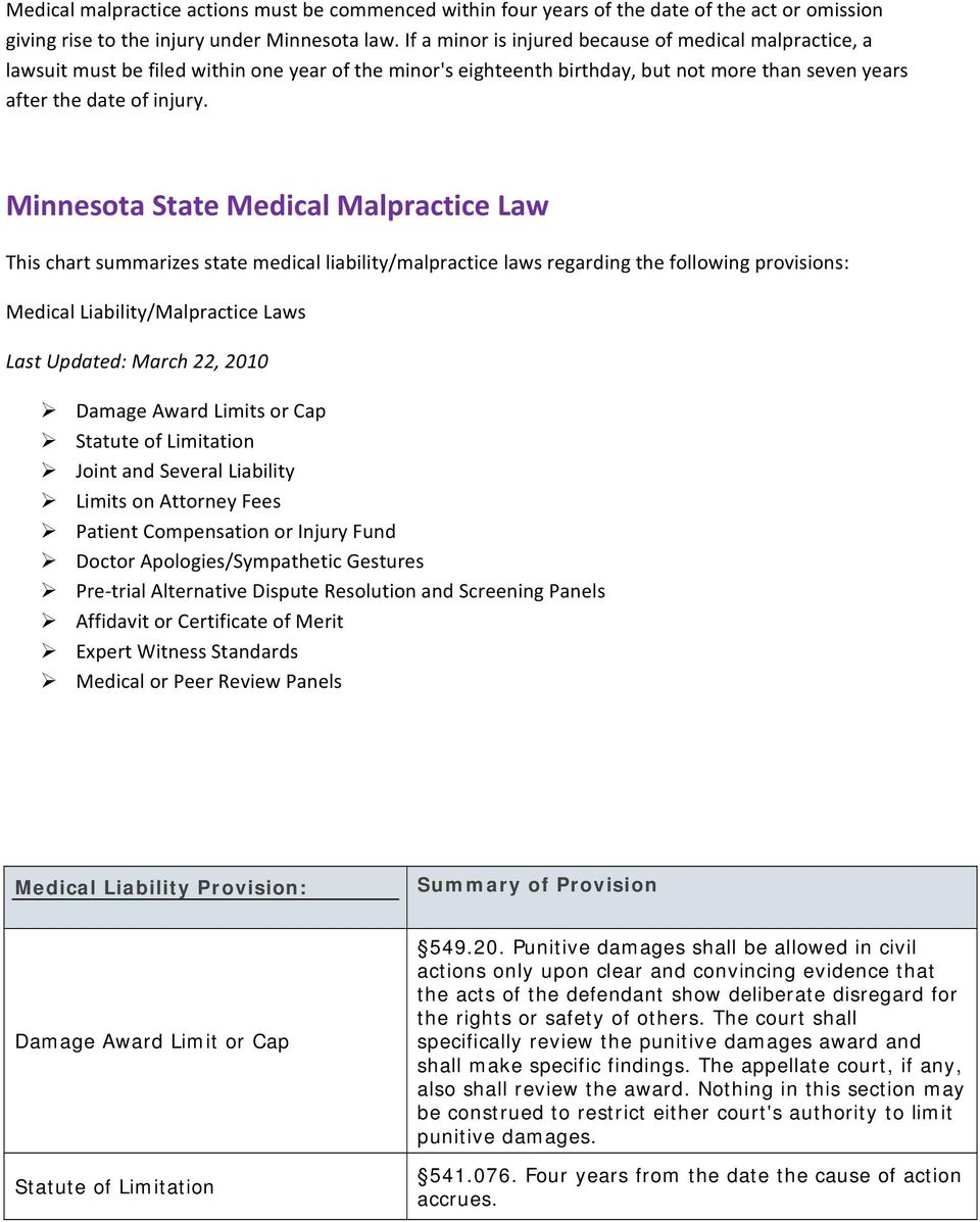 Minnesota State Medical Malpractice Law This chart summarizes state medical liability/malpractice laws regarding the following provisions: Medical Liability/Malpractice Laws Last Updated: March 22,