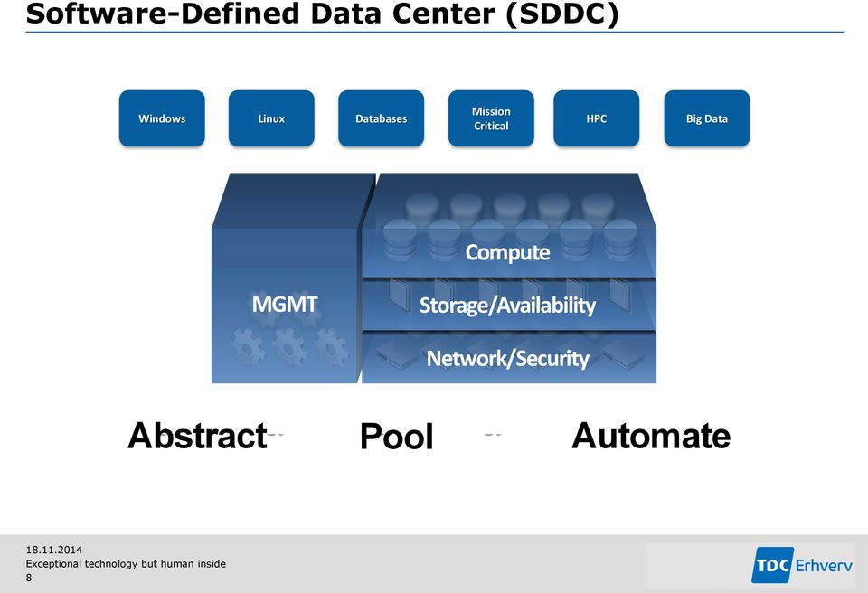 HPC Big Data Compute MGMT
