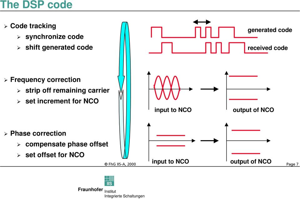 carrier set increment for NCO input to NCO output of NCO Phase