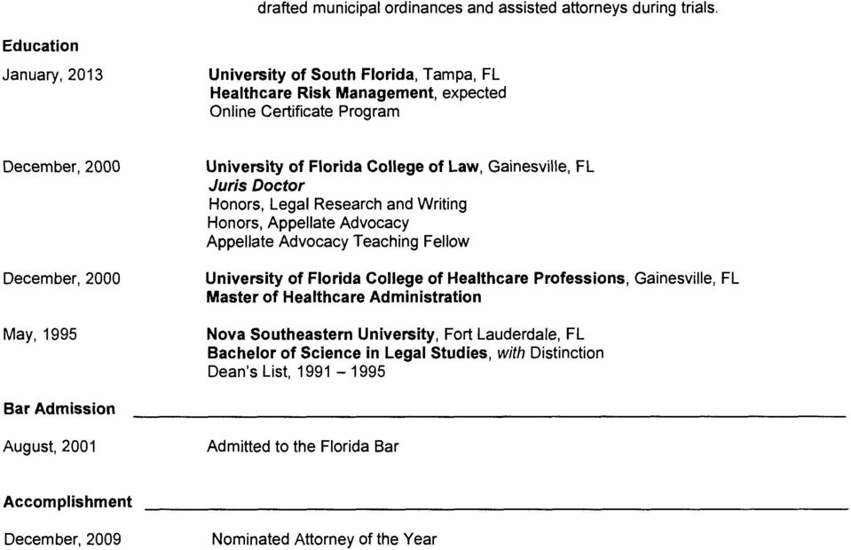 Florida College of Law, Gainesville, FL Juris Doctor Honors, Legal Research and Writing Honors, Appellate Advocacy Appellate Advocacy Teaching Fellow University of Florida College of
