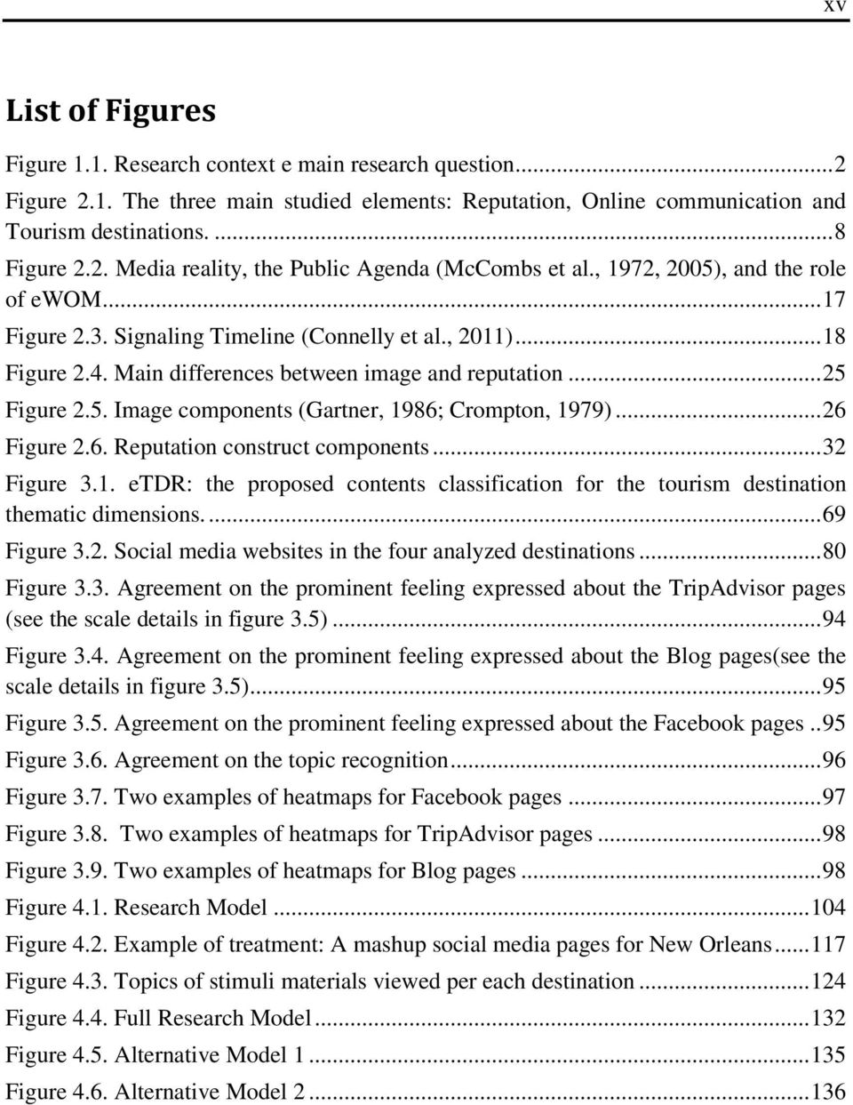 .. 26 Figure 2.6. Reputation construct components... 32 Figure 3.1. etdr: the proposed contents classification for the tourism destination thematic dimensions.... 69 Figure 3.2. Social media websites in the four analyzed destinations.
