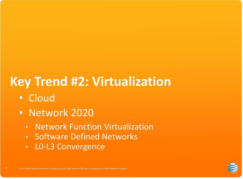 Function Virtualization