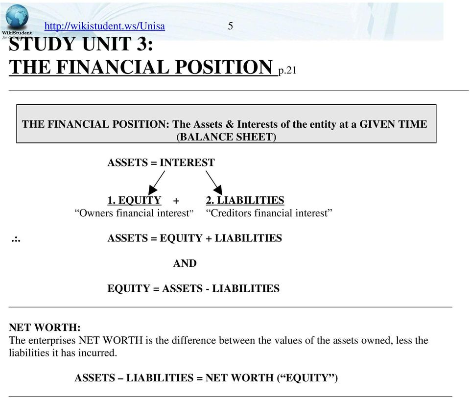EQUITY + 2. LIABILITIES Owners financial interest Creditors financial interest.:.