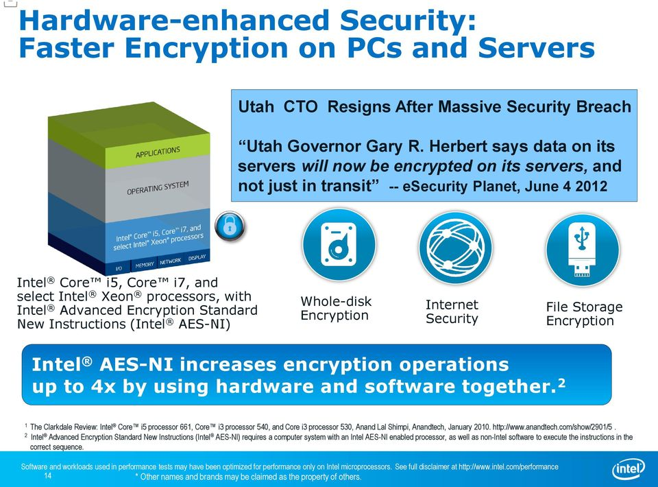 Herbert says data on its servers will now be encrypted on its servers, and not just in transit -- esecurity Planet, June 4 2012 Intel Core i5, Core i7, and select Intel Xeon processors, with Intel
