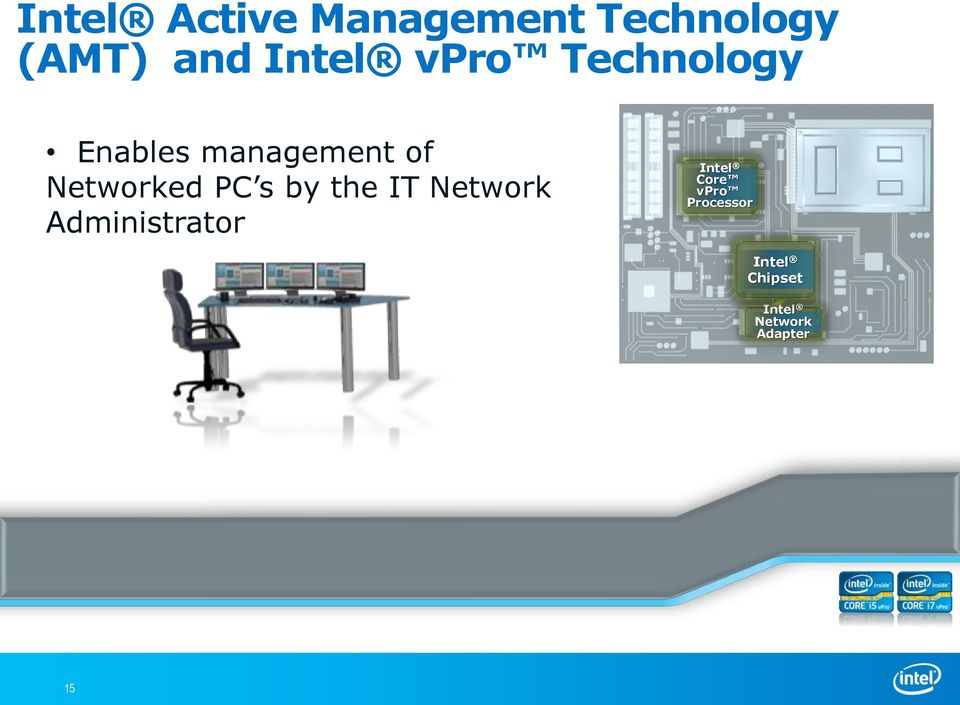 Networked PC s by the IT Network Administrator