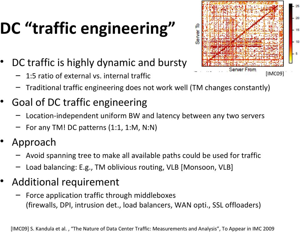 servers For any TM! DC patterns (1:1, 1:M, N:N) Approach Avoid spanning