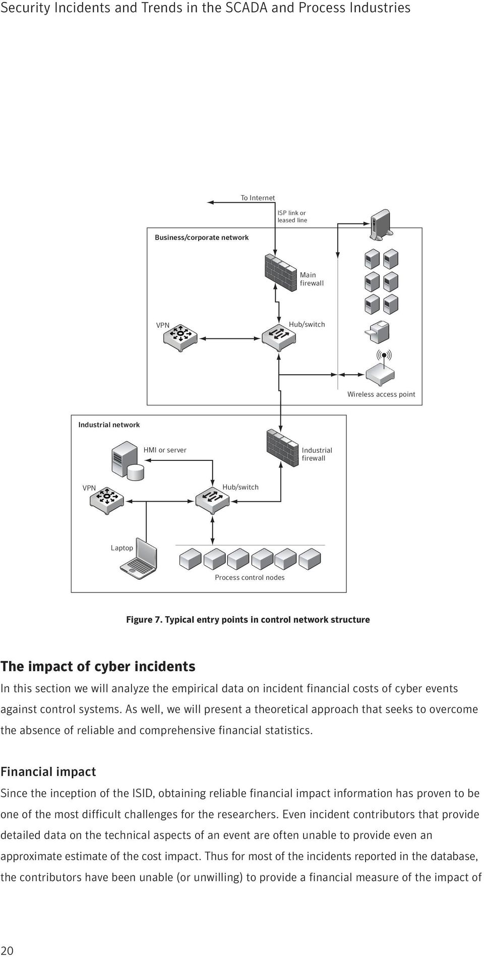 Typical entry points in control network structure The impact of cyber incidents In this section we will analyze the empirical data on incident financial costs of cyber events against control systems.