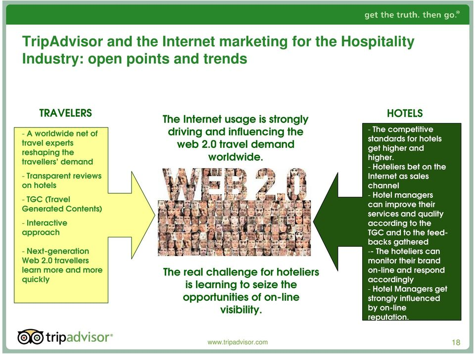 0 travel demand worldwide. The real challenge for hoteliers is learning to seize the opportunities of on-line visibility. HOTELS - The competitive standards for hotels get higher and higher.