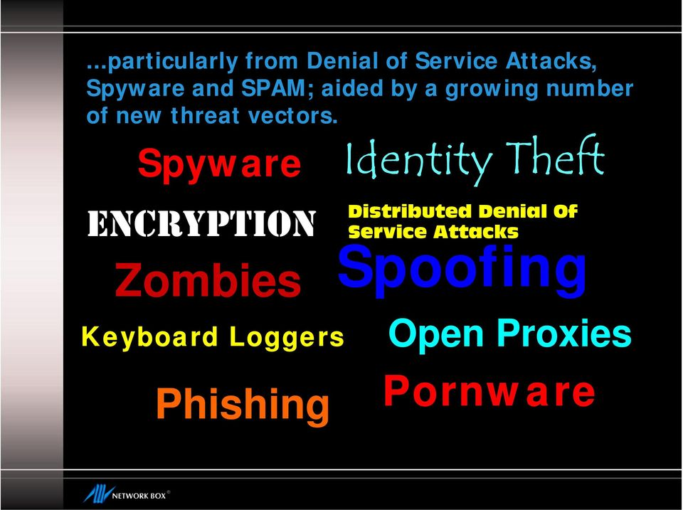 Spyware Identity Theft ENCRYPTION Distributed Denial Of