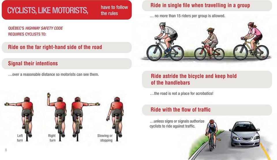 QUÉBEC S HIGHWAY SAFETY CODE REQUIRES CYCLISTS TO: Ride on the far right-hand side of the road Signal their intentions over a reasonable