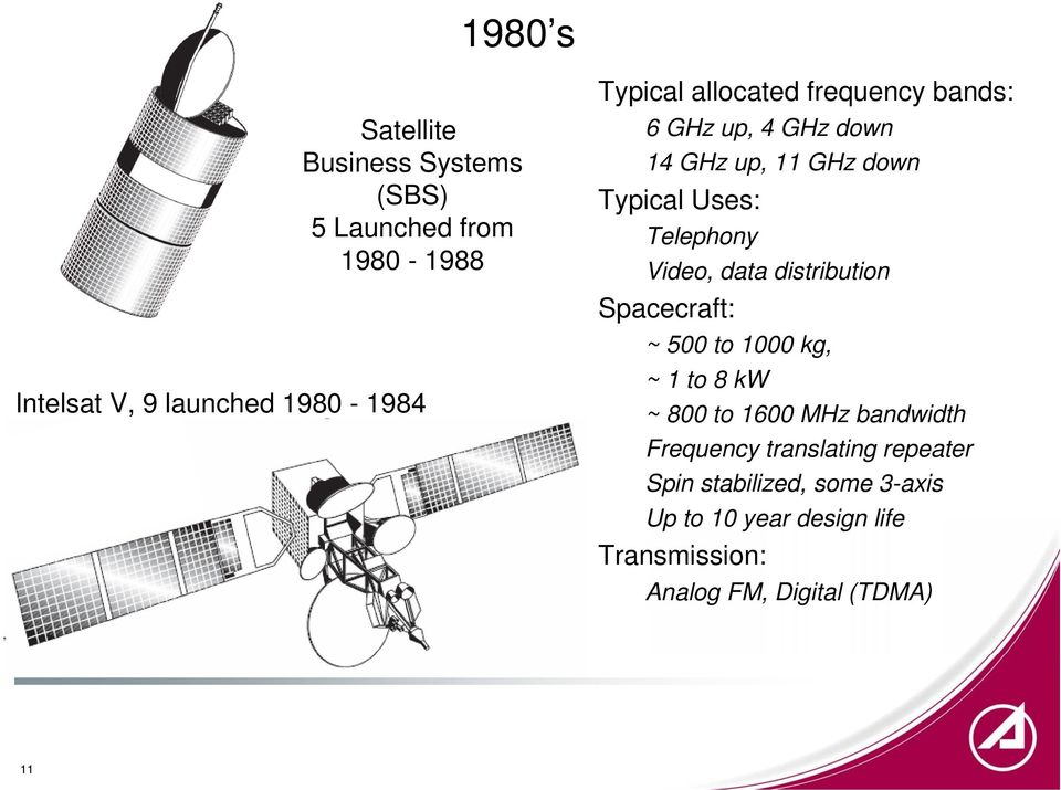 distribution Spacecraft: ~ 500 to 1000 kg, ~ 1 to 8 kw ~ 800 to 1600 MHz bandwidth Frequency translating