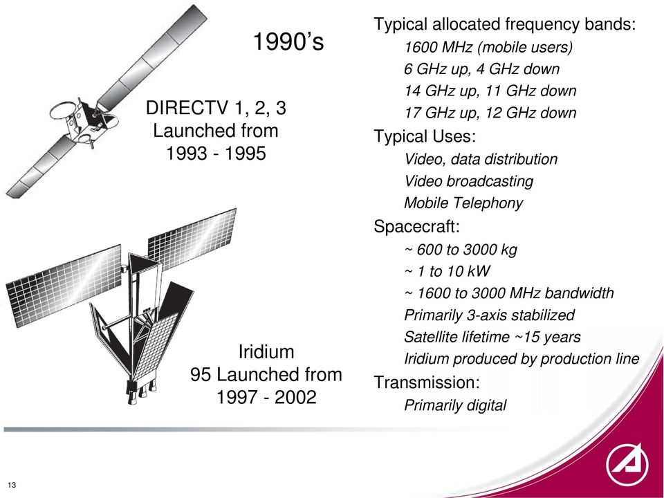 distribution Video broadcasting Mobile Telephony Spacecraft: ~ 600 to 3000 kg ~ 1 to 10 kw ~ 1600 to 3000 MHz bandwidth