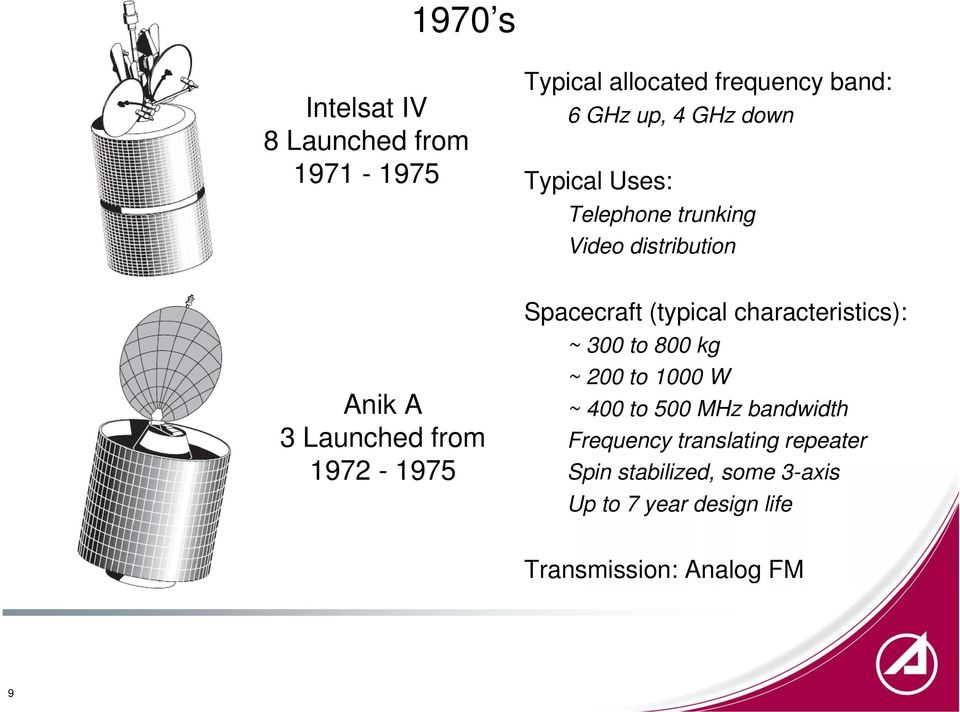Spacecraft (typical characteristics): ~ 300 to 800 kg ~ 200 to 1000 W ~ 400 to 500 MHz bandwidth