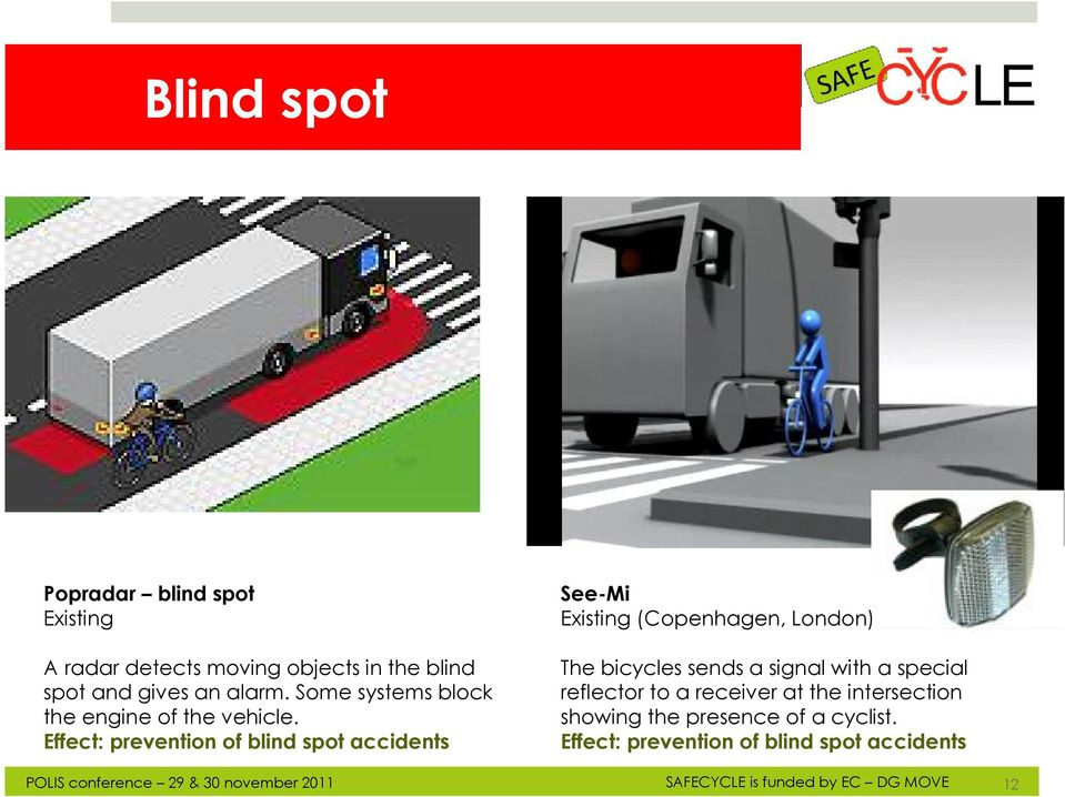 Effect: prevention of blind spot accidents The bicycles sends a signal with a special reflector to a