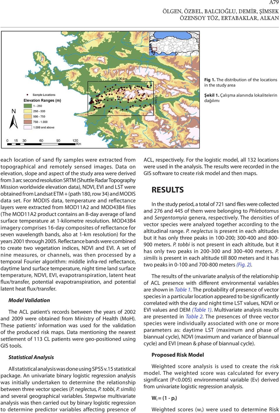 Data on elevation, slope and aspect of the study area were derived from 3 arc second resolution SRTM (Shuttle Radar Topography Mission worldwide elevation data), NDVI, EVI and LST were obtained from
