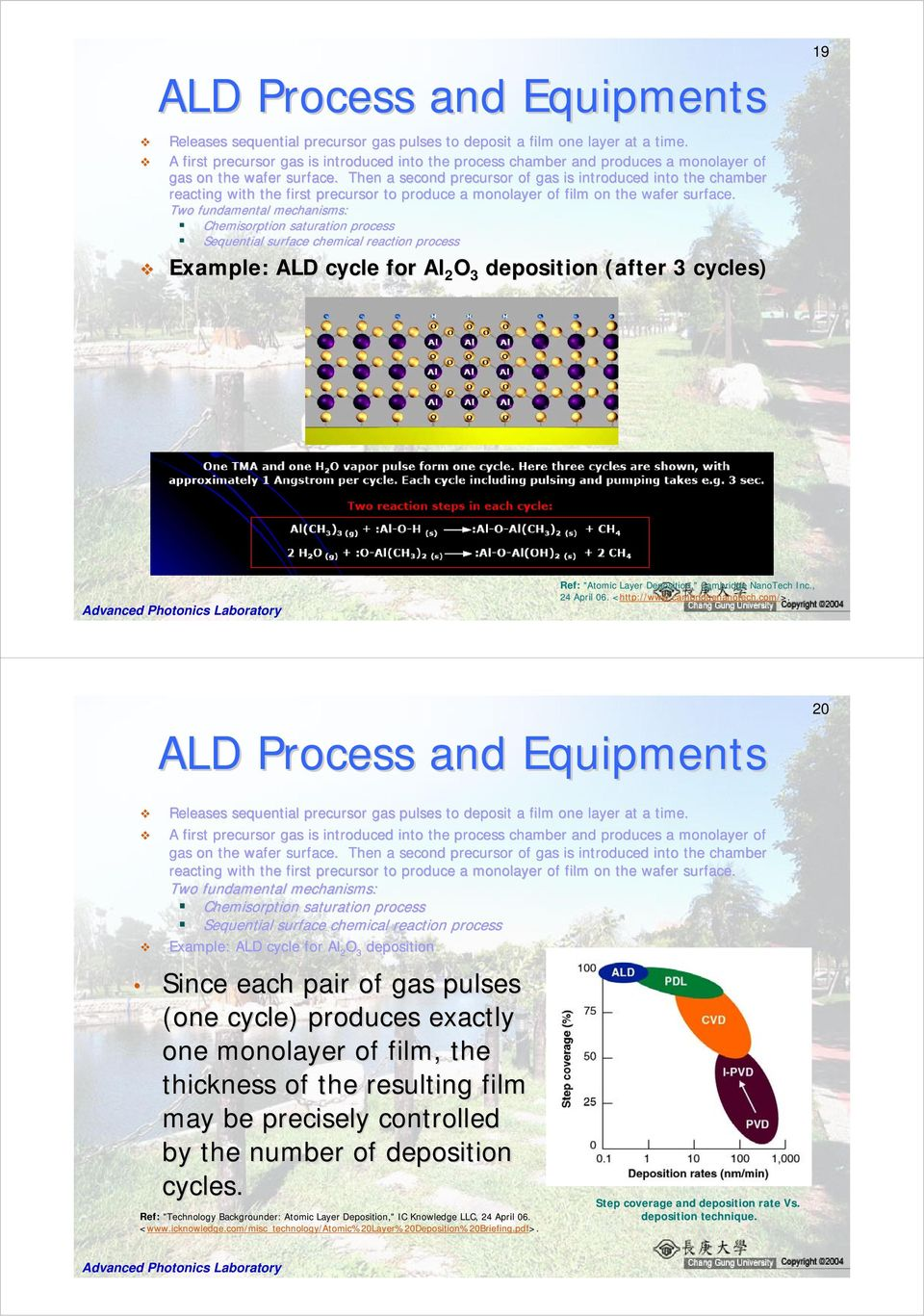 "Example: ALD cycle for Al 2 O 3 deposition (after 3 cycles) 19 Ref: ""Atomic Layer Deposition,"" Cambridge NanoTech Inc., 24 April 06. <http:// < http://www.cambridgenanotech.com/>."
