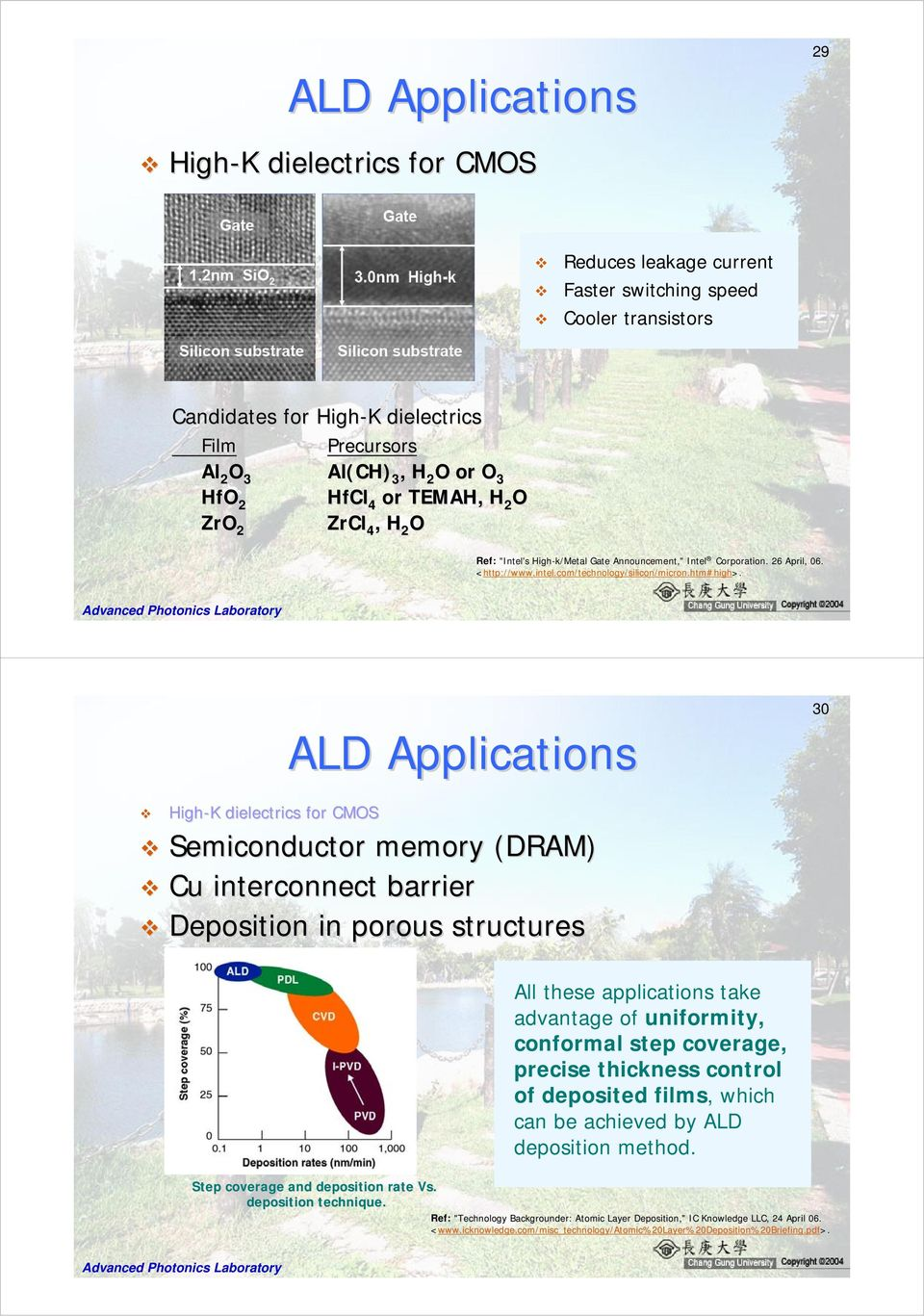 ALD Applications 30 High-K K dielectrics for CMOS Semiconductor memory (DRAM) Cu interconnect barrier Deposition in porous structures Step coverage and deposition rate Vs. deposition technique.