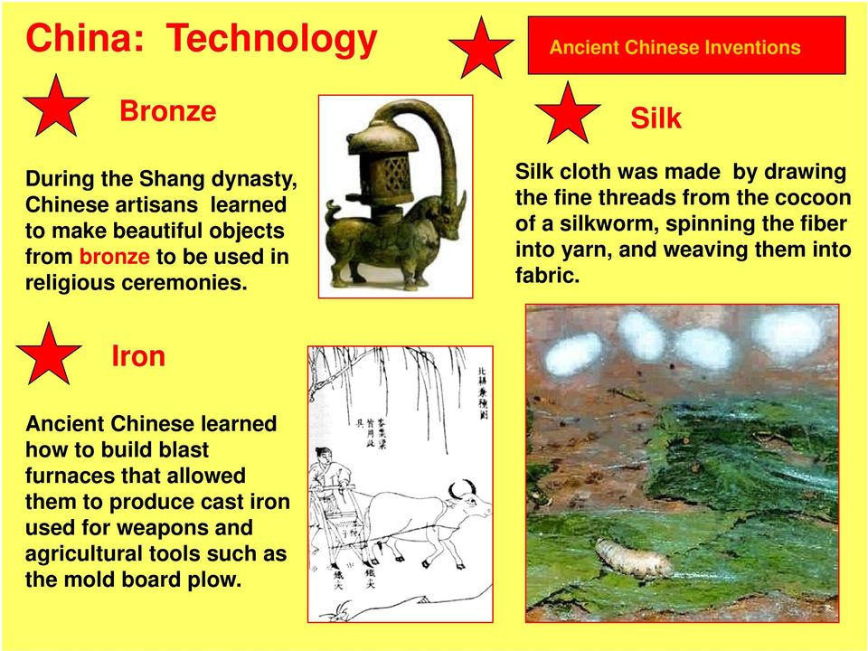 Ancient Chinese Inventions Silk Silk cloth was made by drawing the fine threads from the cocoon of a silkworm, spinning