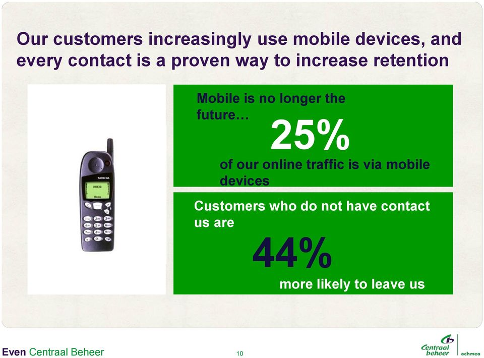 25% of our online traffic is via mobile devices Customers who do not