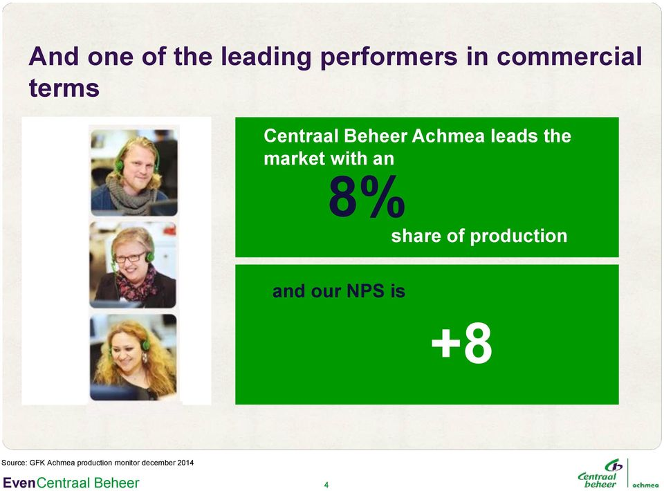 share of production and our NPS is +8 Source: GFK