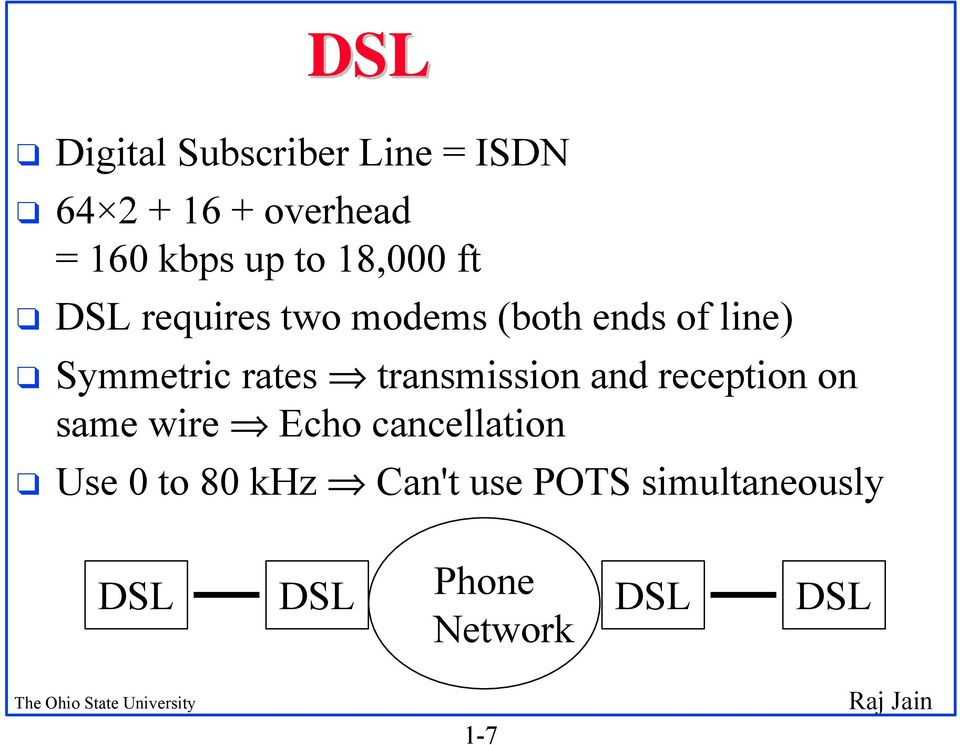 rates transmission and reception on same wire Echo cancellation Use 0