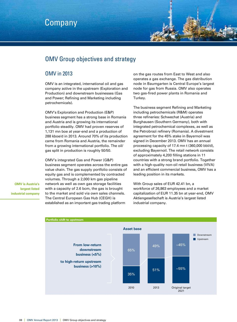 OMV had proven reserves of,3 mn boe at year-end and a production of 288 kboe/d in. Around 70% of its production came from Romania and Austria, the remainder from a growing international portfolio.