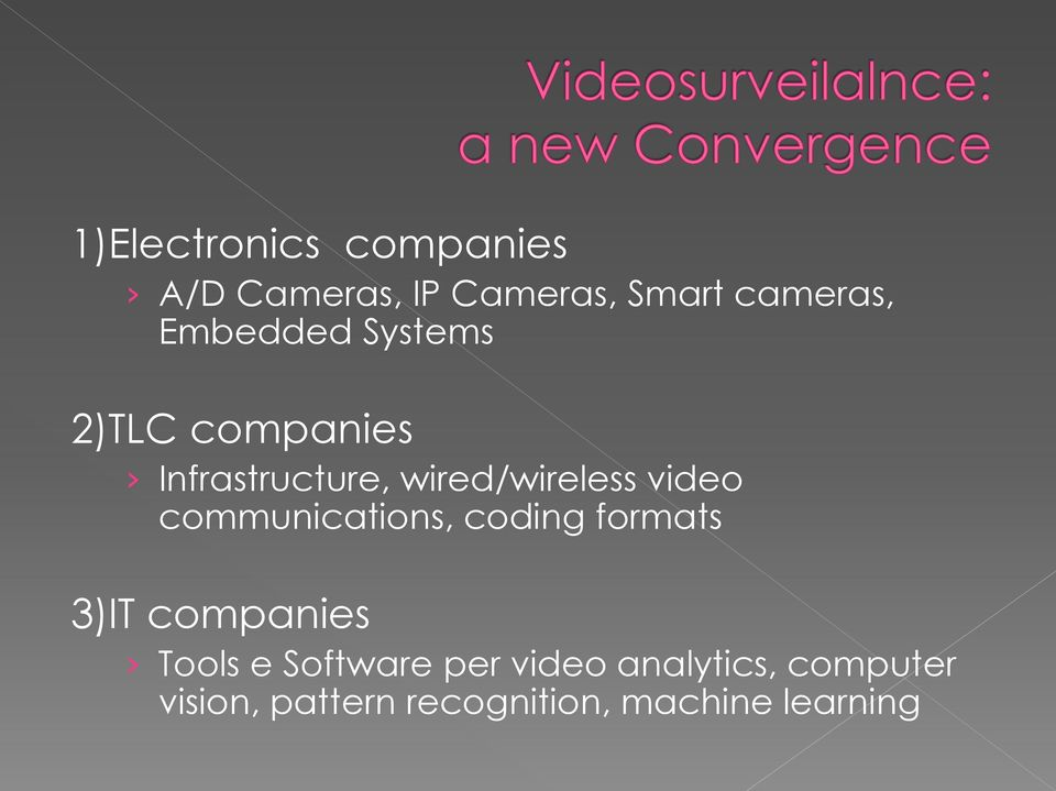 video communications, coding formats 3)IT companies Tools e