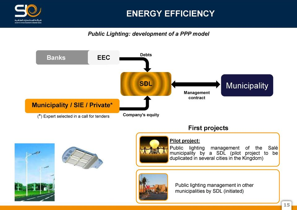 project: First projects Public lighting management of the Salé municipality by a SDL (pilot project to be