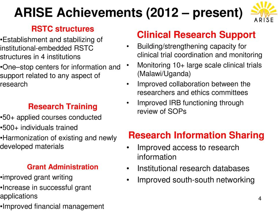 Increase in successful grant applications Improved financial management Clinical Research Support Building/strengthening capacity for clinical trial coordination and monitoring Monitoring 10+ large